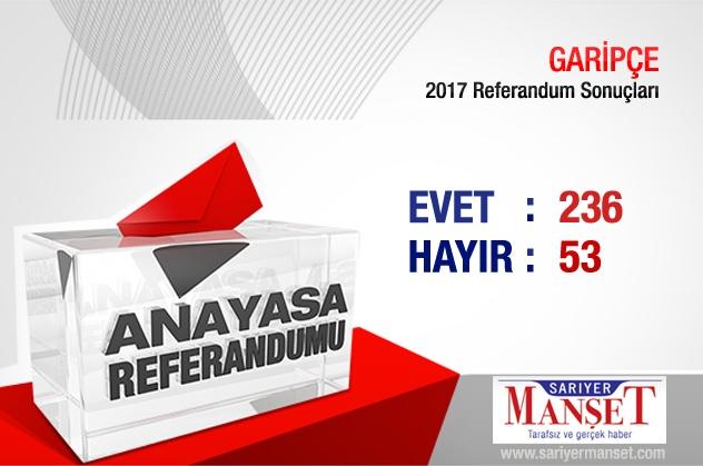 Sarıyer'de mahalle mahalle referandum sonuçları 15