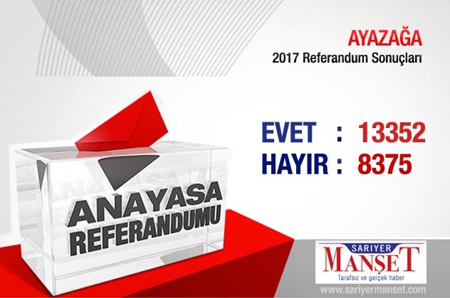 Sarıyer'de mahalle mahalle referandum sonuçları 2