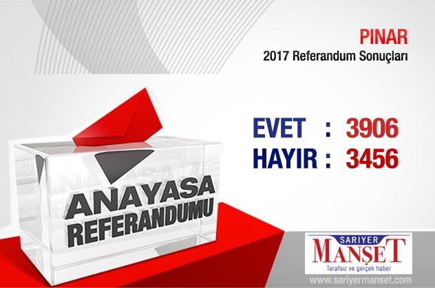 Sarıyer'de mahalle mahalle referandum sonuçları 28