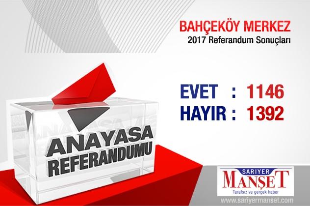 Sarıyer'de mahalle mahalle referandum sonuçları 3