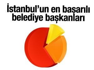 İşte İstanbul'un en başarılı belediye başkanları
