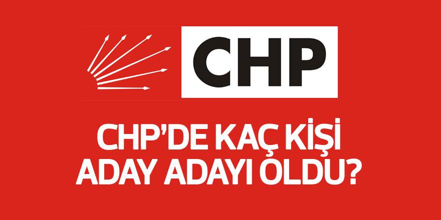 CHP'de kaç kişi aday adayı oldu