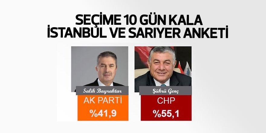 Seçime 10 gün kala İstanbul ve Sarıyer anketi