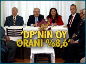 'DP'nin oy oranı %8,6'