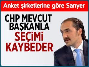 CHP mevcut başkanla kaybeder