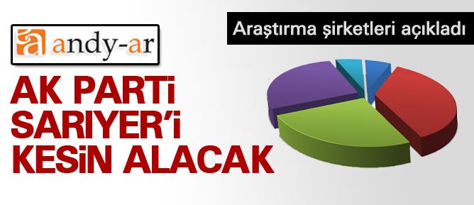 Andy-Ar: Sarıyeri AK Parti alacak