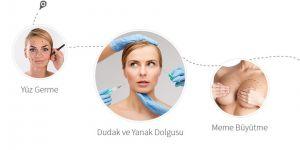 Liposuction Hakkında Bilinmesi Gerekenler