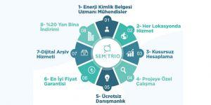 Enerji Kimlik Belgesi (Ekb) Nedir? Ne İşe Yarar?